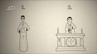 quelles sont les parties de la messe ?