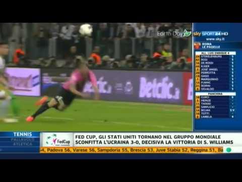 Juventus - Roma 4-0    Highlights Sky HD Serie A