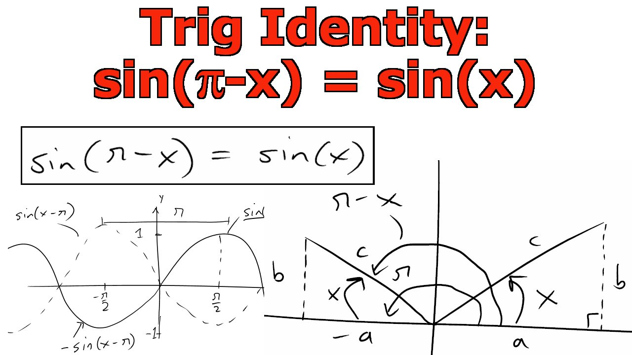 trigonometric identity sin π x sin x youtube