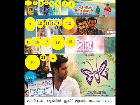 Nivin Pauly Movies List