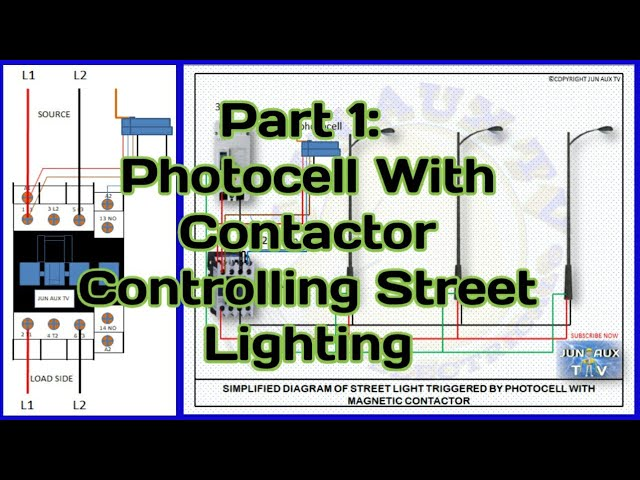 photocell part  1 with magnetic contactor controlling