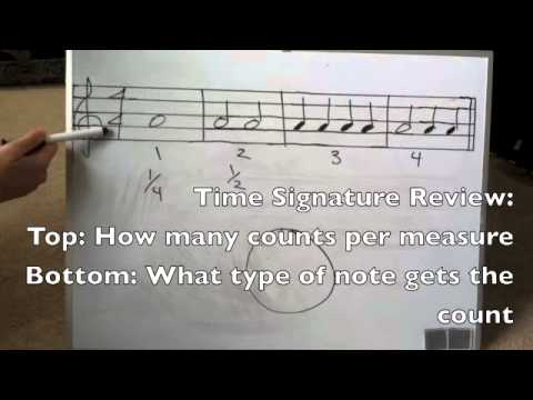 Music Lesson 2: Time Signatures, Note values & Measures