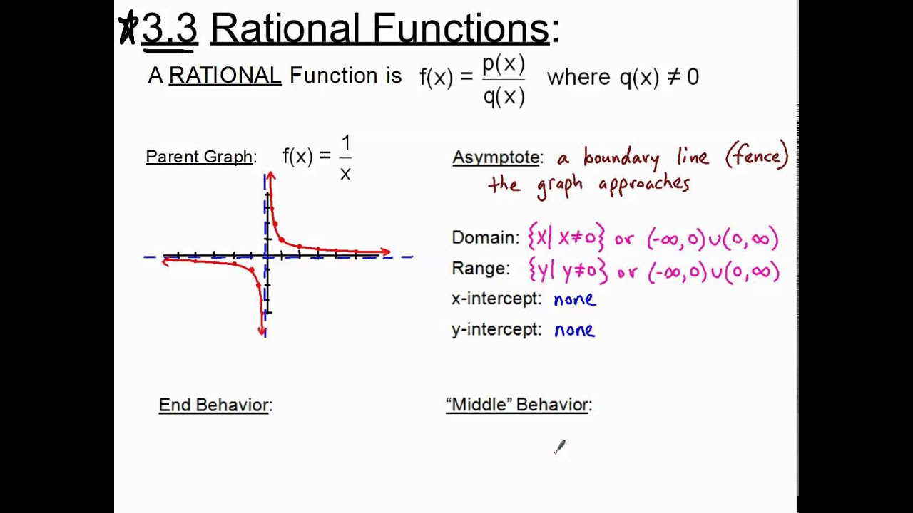 introduction to rational functions youtube