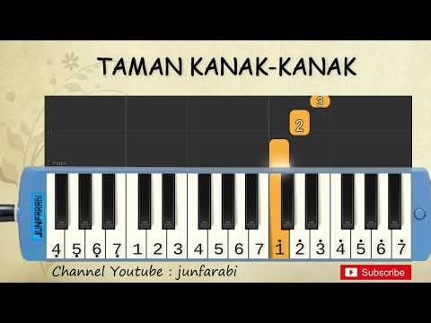 Not Pianika Taman Kanak Kanak - Tutorial Belajar Pianika Lagu Anak - Not Angka