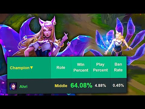 The Craziest Win Rates That Existed in League of Legends [60%+] thumbnail