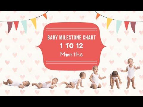 also baby milestone chart to months youtube rh