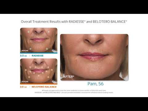 Beauty medical Doctor for Facial filler treatment | wrinkle