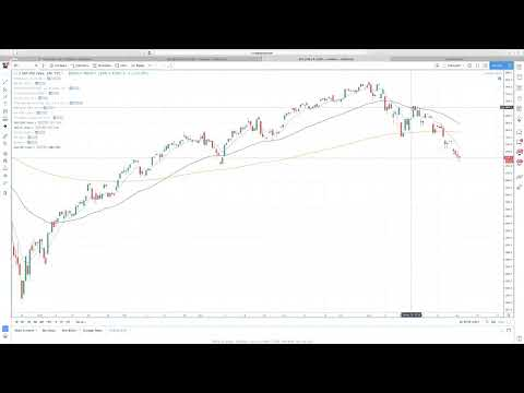 Hyperwave - Bitcoin Pullback? Is Stock Market In Trouble?