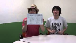 犬と串case.14「ハワイ」 2015年8月18日(火)~26日(水) @新宿ゴー...