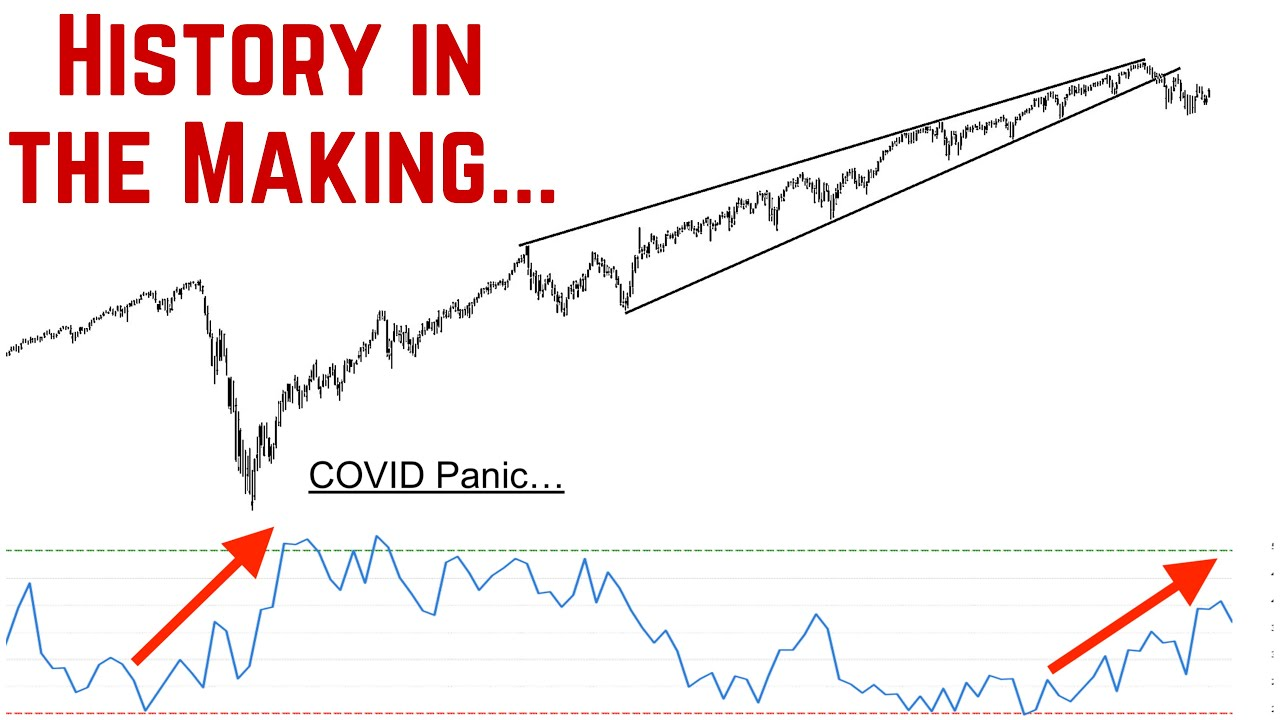 THIS Has Not Happened Since the COVID Crash   Next Big Move is Imminent…