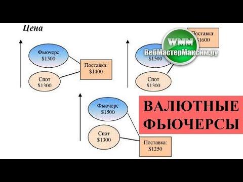 Фьючерсные контракты по валюте
