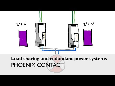 Load sharing and redundant power systems
