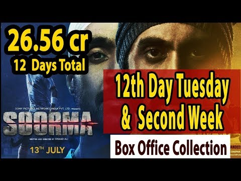 Soorma 12th Day 2nd Tuesday Box Office Collection Early Trends | Soorma 11th day Monday Collection
