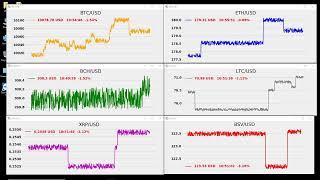PriceWars - Live Crypto Trading 24/7