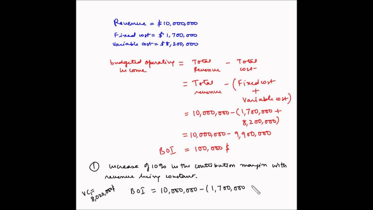 Cost Volume Profit analysis - Example 8 - Sensitivity analysis