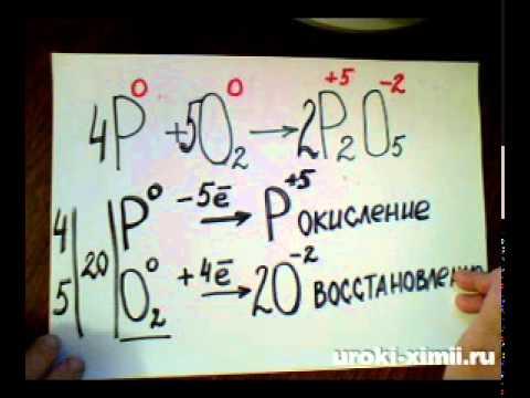 Видеоурок: Степень окисления по предмету химия за 9 класс.