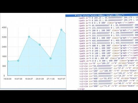 Tutoriel SVG : Le Format SVG