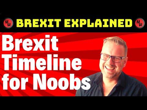 Brexit Timeline for