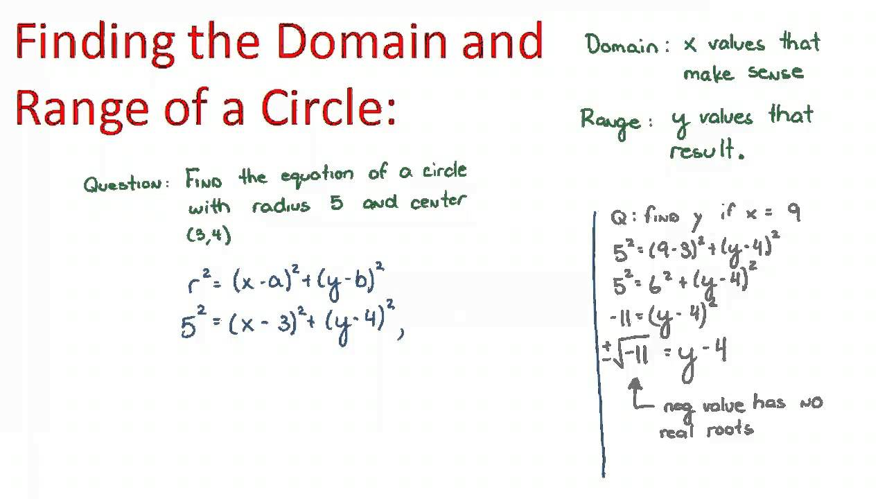 Domain And Range Of A Circle How To Find Range Precalculus Solution