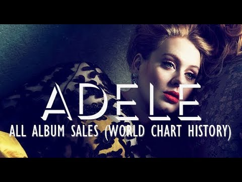 Adele: All Album Sales (World Chart History) 2008-2015