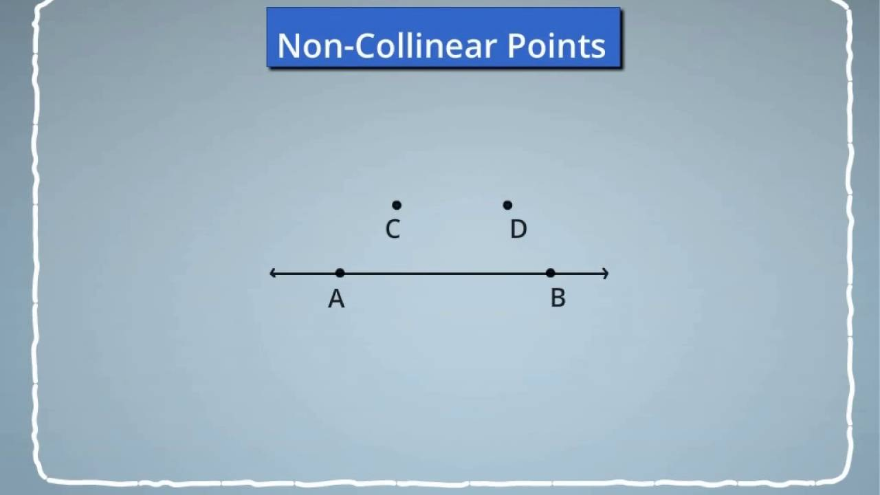 Collinear Points And Non Collinear Points Youtube