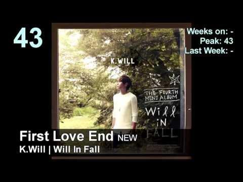 Gaon Chart October Week 4 (13.10.13 - 13.10.19) | TOP-50
