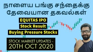 Stock Market News and Updates | Nifty Analysis | Bank Nifty Options | Tamil Share | Intraday Trading