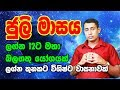 lagna palapala | Monthly horoscope July, 2019 | ජූලි මාසය | Rukshan Jaya...