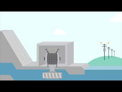 1 min Product Introduction - Turbulent Low Head Micro-hydro Power Plant