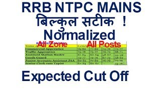 RRB NTPC (Stage-2)  Normalized Expected Cut Off . 2017 Video