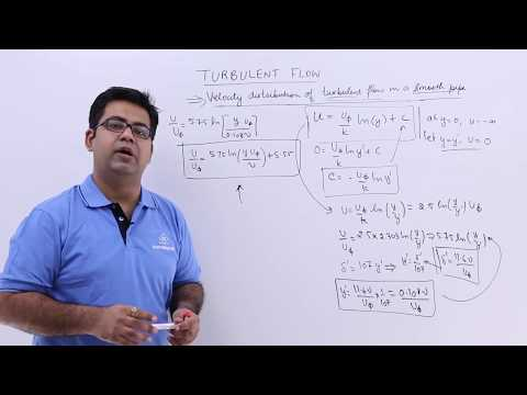 Velocity Distribution of Turbulent Flow in a Smooth Pipe