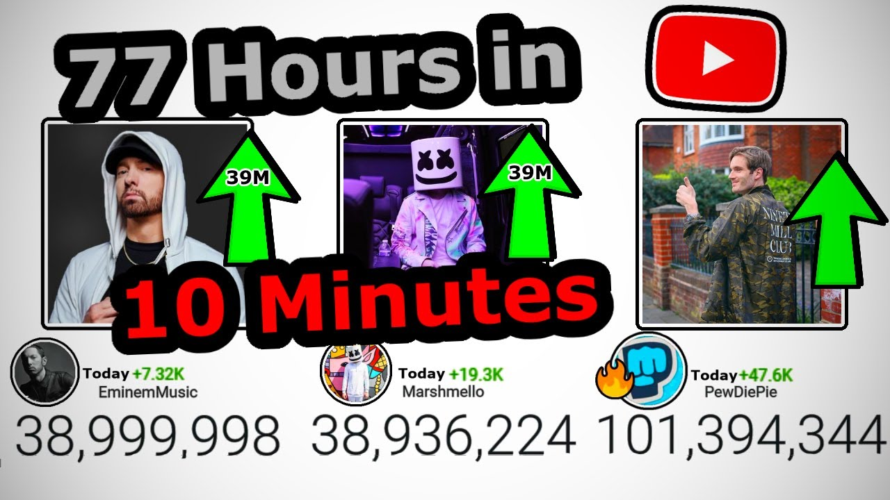 EminemMusic vs. Marshmello (HITTING 39 M) - & Sub Counts Getting Abbreviated
