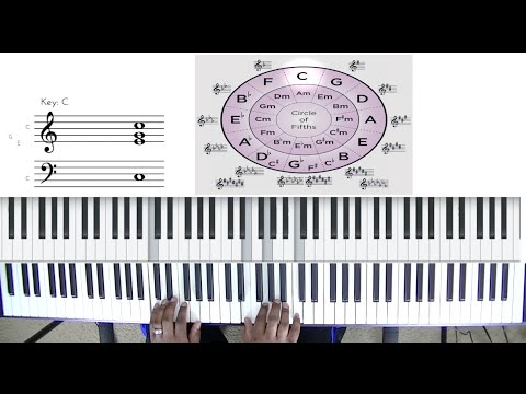 Scales and Circle of Fifths with Gospel Songs