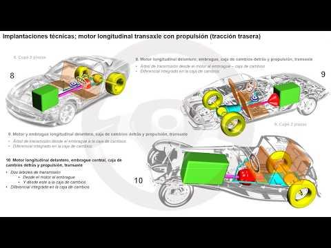 EVOLUCIÓN DE LA TECNOLOGÍA DEL AUTOMÓVIL A TRAVÉS DE SU HISTORIA - Módulo 1 (9/31)