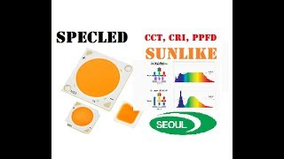 COB LEDs SunLike by Seoul Semiconductor. Cri 97. Sun light, high CQS.
