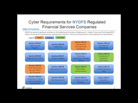 New NYDFS Cybersecurity Regulations and What to Do to Comply
