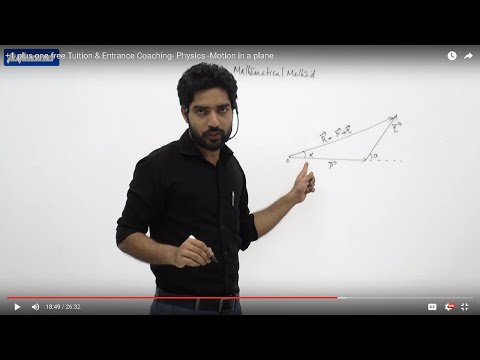 +1 plus one  Tuition, Revision & Entrance Coaching- Physics -Motion in a plane