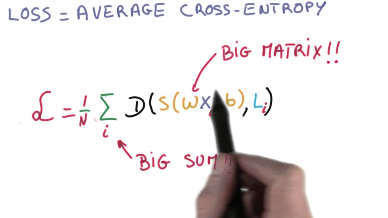 Minimizing Cross Entropy