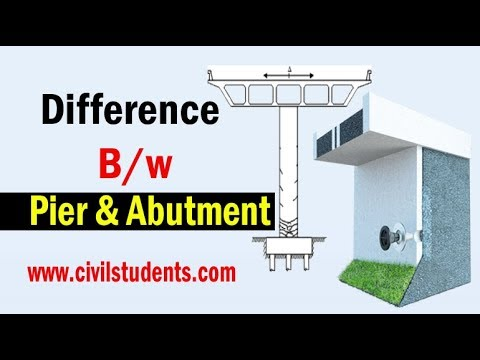 Difference between Pier and Abutment , column