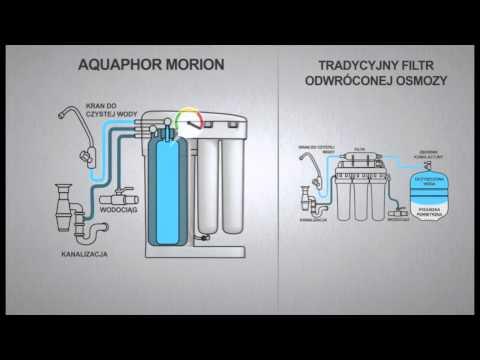 Nowoczesny filtr do wody AQUAPHOR MORION