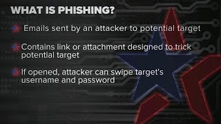 Why hackers use phishing attacks on political campaigns