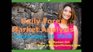 Daily Forex Forecast:  September 25 2018