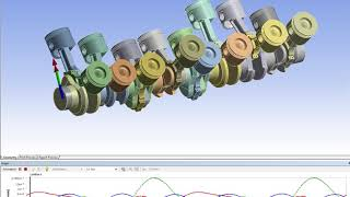 V16 Lokomotive Engine Rigid Body Ansys Analysis