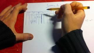 Superficie - Claculer/convertir les unités de surface