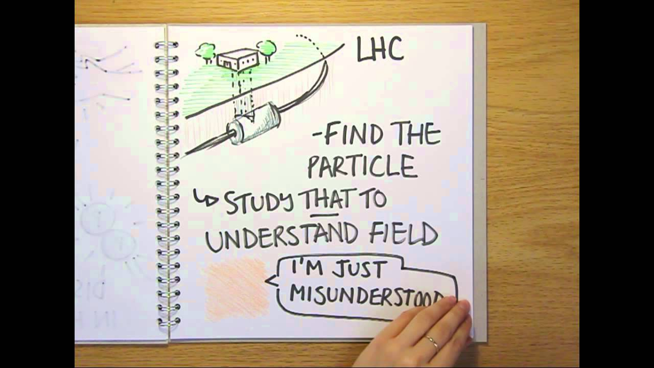 What Is The Higgs Boson Naked Science Scrapbook Youtube