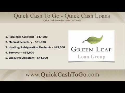 Personal Loan Online - Best Personal Unsecured Loans from YouTube · Duration:  1 minutes 22 seconds