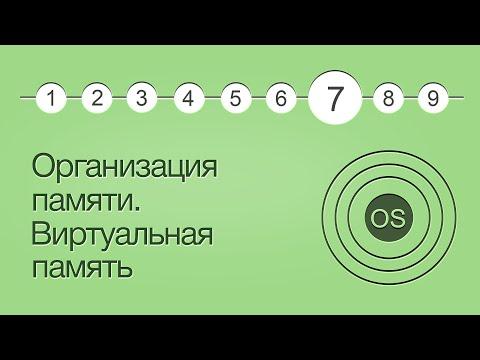 Операционные системы, урок 7: Организация памяти. Виртуальная память.