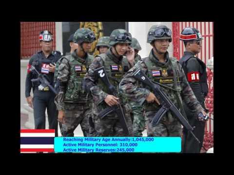 VIETNAM  vs THAILAND  Military Power Comparison | Thai Army vs Vietnamese Army | 2016