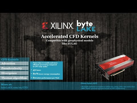 CFD Kernels Acceleration with Xilinx® Alveo