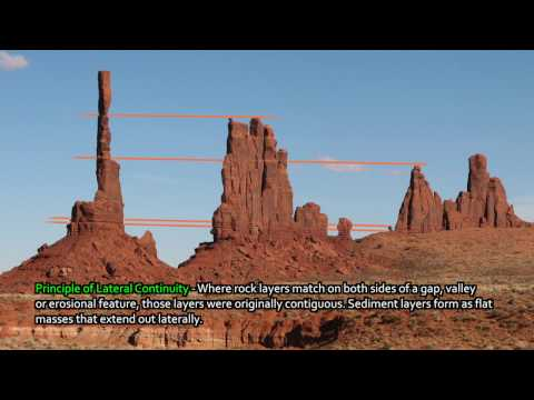 Earth.Parts #15 - Relative age-dating of rocks; sediments, superposition, hints of deep time